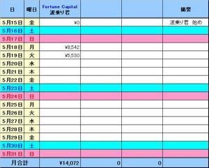 2009_05_19 損益表.jpg