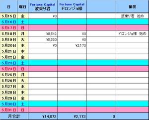 2009_05_20 損益表.jpg